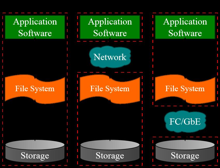 Sposoby podłączenia urządzeń przechowujących dane do systemów komputerowych – czy wiąże się to z wykonywaniem kopii zapasowych?